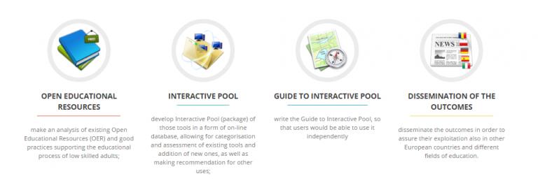 Interaktywny pakiet narzędzi wspierających rozwój podstawowych umiejętności i kompetencji kluczowych wśród osób dorosłych
